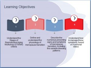 Impart - Learning objectives